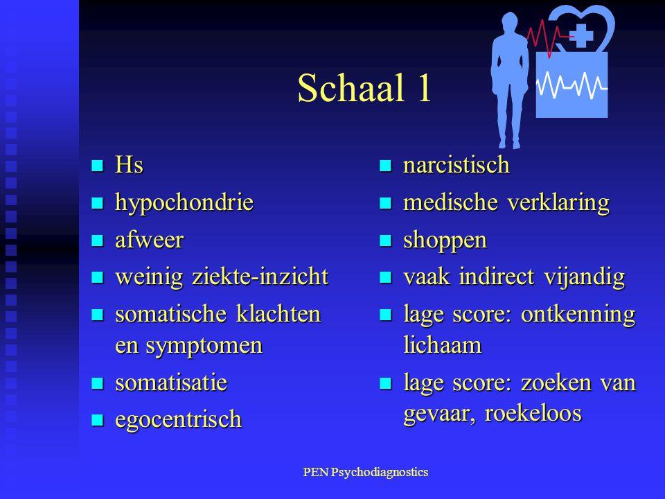 PEN Psychodiagnostics