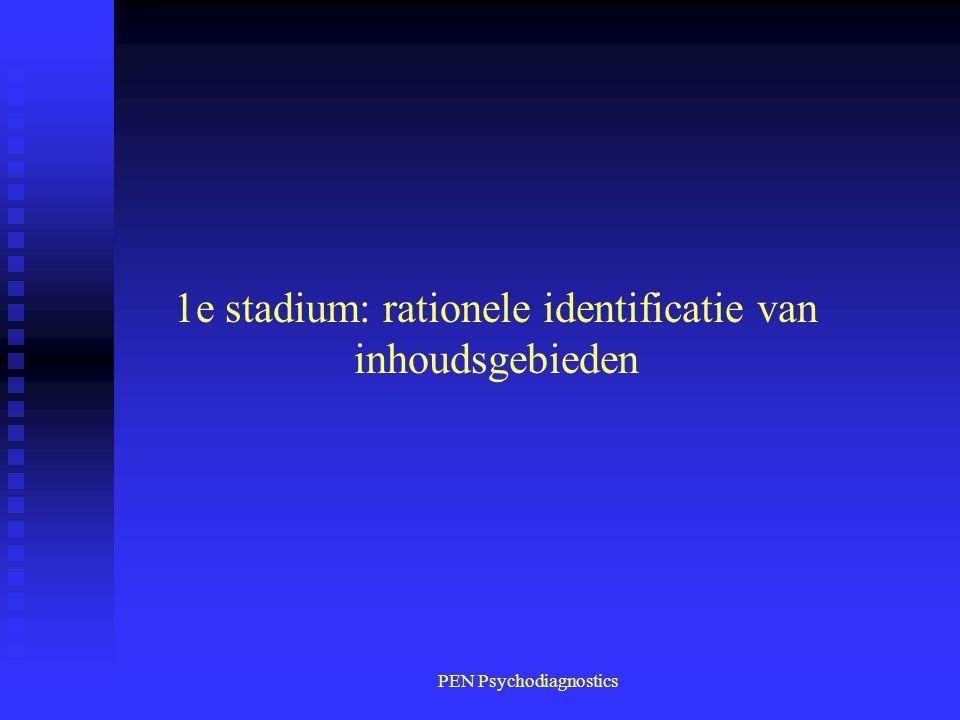 1e stadium: rationele identificatie van inhoudsgebieden