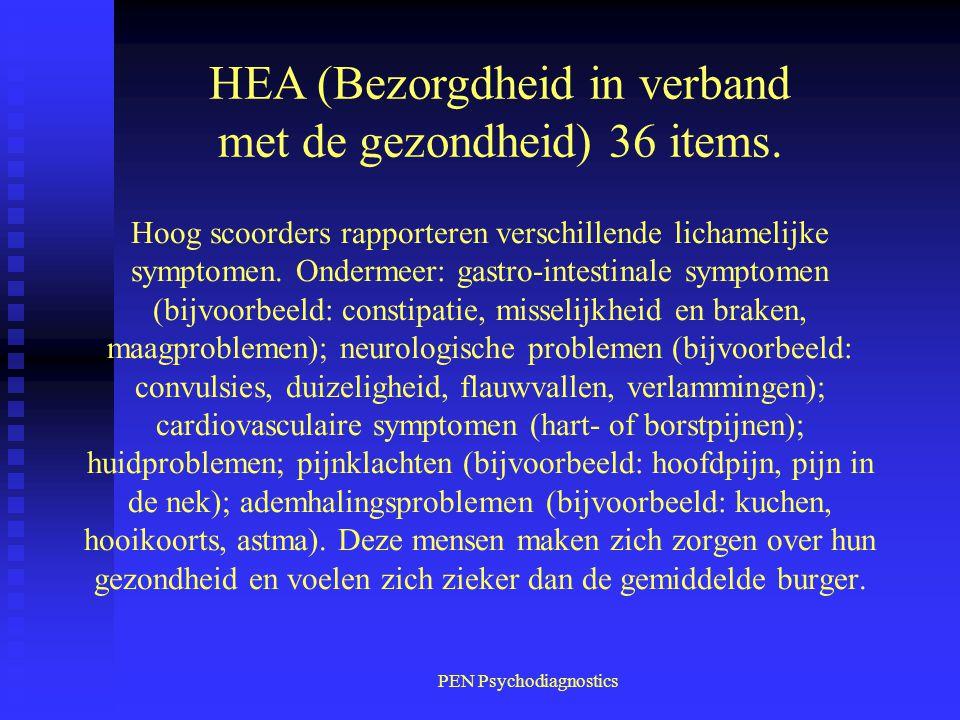 HEA (Bezorgdheid in verband met de gezondheid) 36 items.