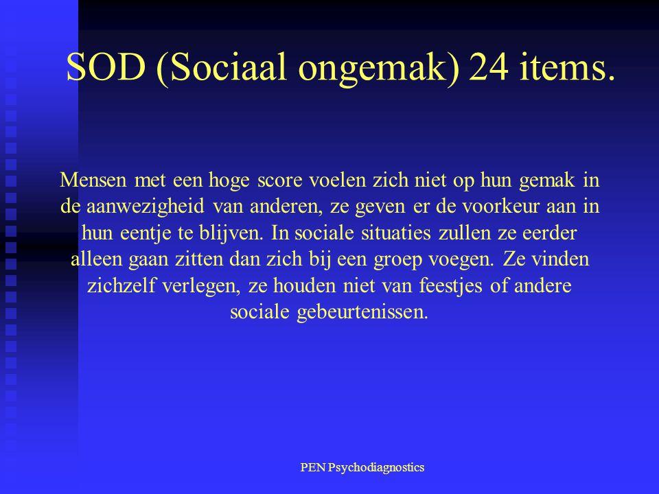 SOD (Sociaal ongemak) 24 items.