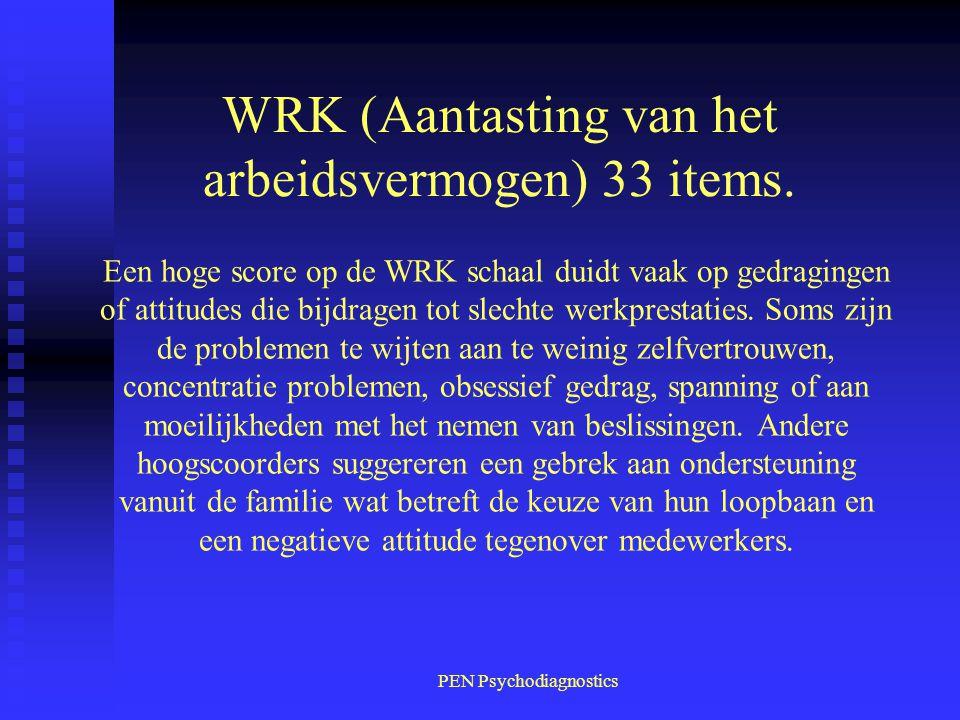 WRK (Aantasting van het arbeidsvermogen) 33 items.