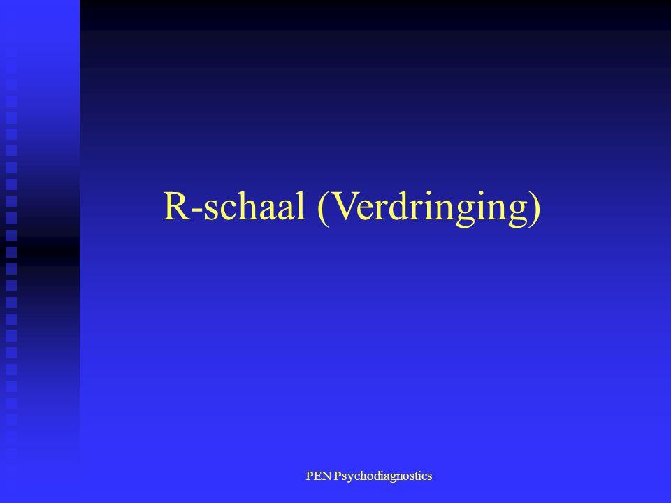 R-schaal (Verdringing)