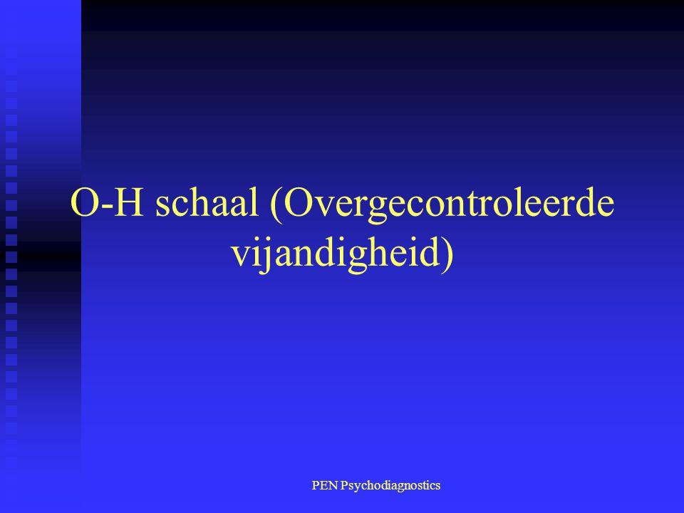O-H schaal (Overgecontroleerde vijandigheid)