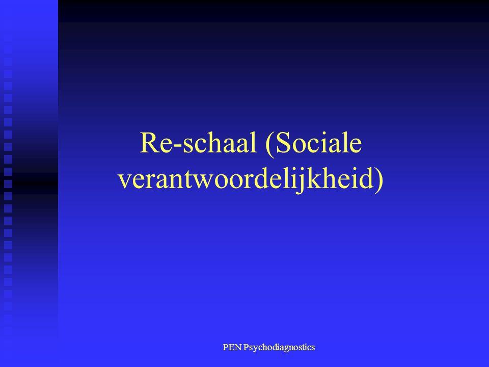 Re-schaal (Sociale verantwoordelijkheid)