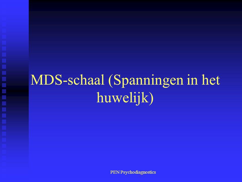 MDS-schaal (Spanningen in het huwelijk)