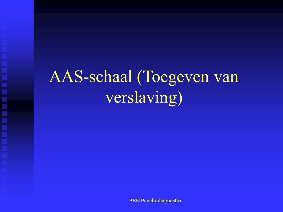 AAS-schaal (Toegeven van verslaving)