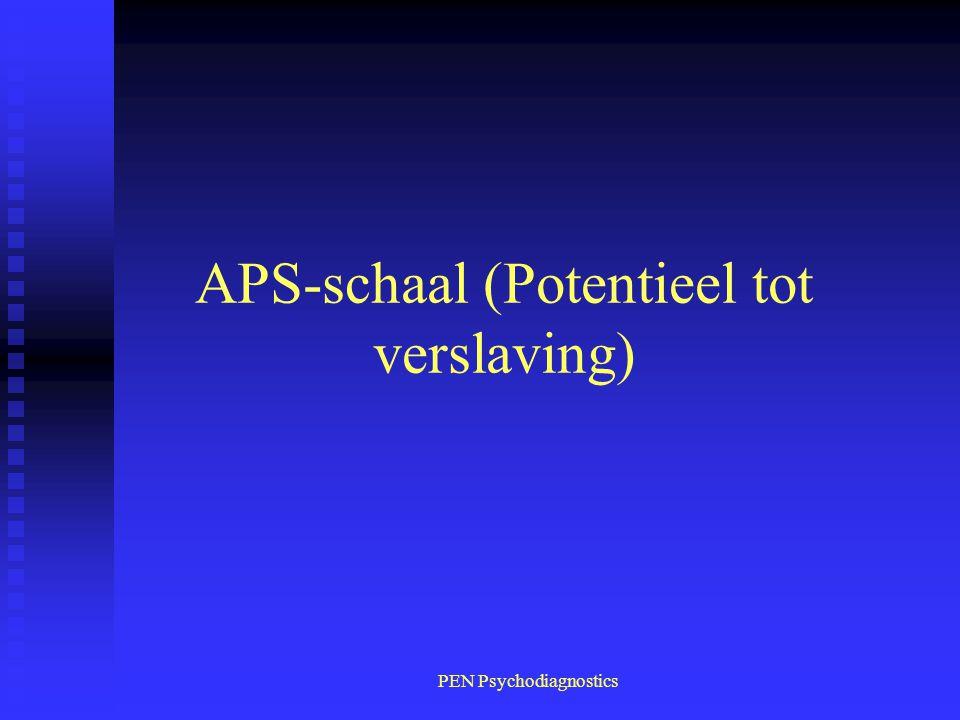APS-schaal (Potentieel tot verslaving)