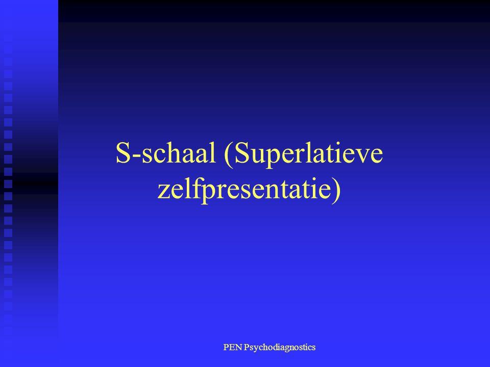 S-schaal (Superlatieve zelfpresentatie)
