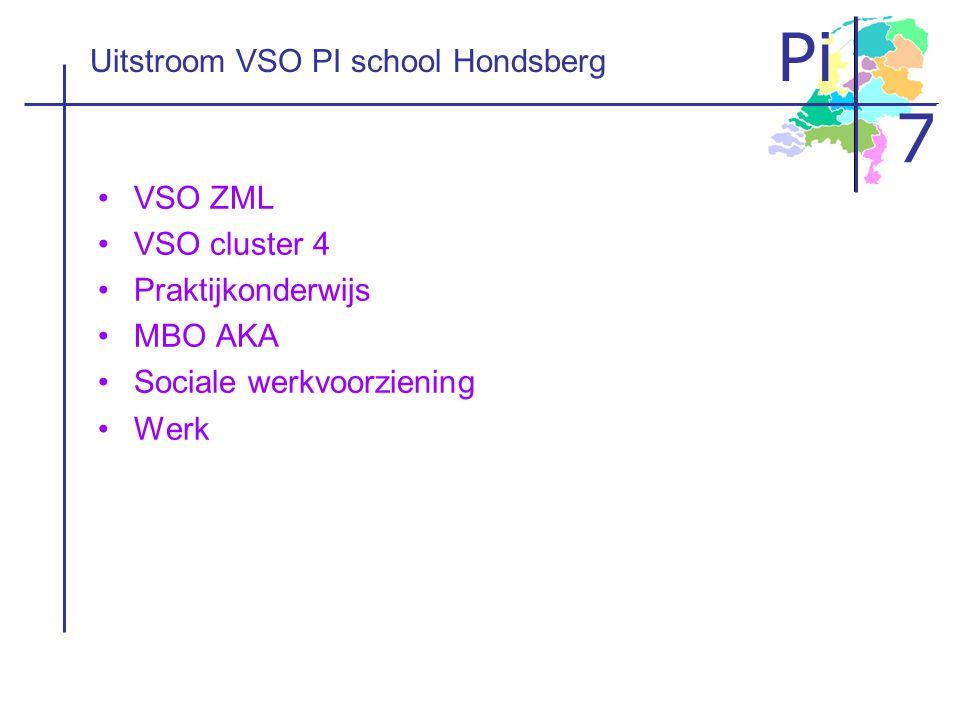 Uitstroom VSO PI school Hondsberg
