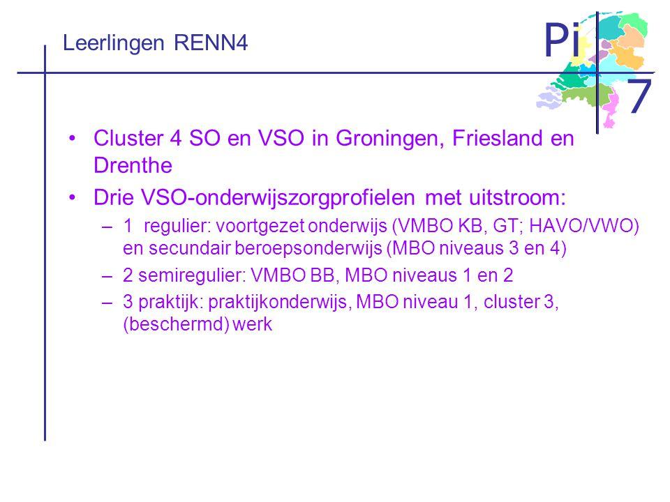 Cluster 4 SO en VSO in Groningen, Friesland en Drenthe
