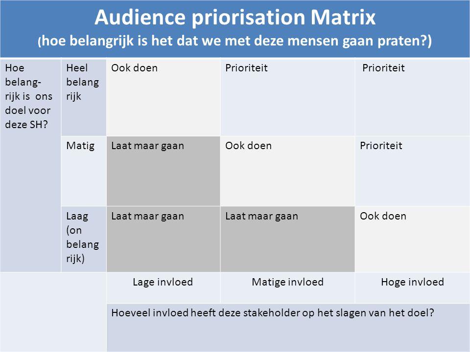 Audience priorisation Matrix