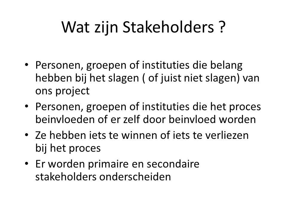 Wat zijn Stakeholders Personen, groepen of instituties die belang hebben bij het slagen ( of juist niet slagen) van ons project.