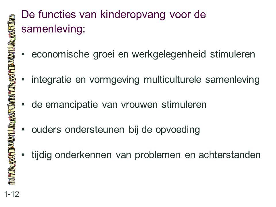 De functies van kinderopvang voor de samenleving: