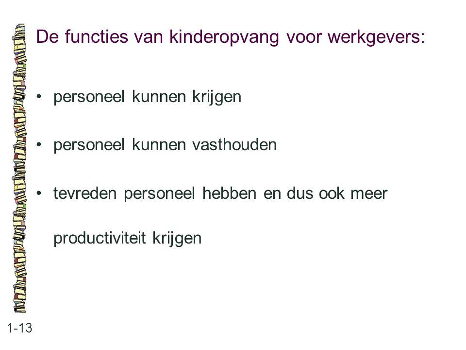 De functies van kinderopvang voor werkgevers: