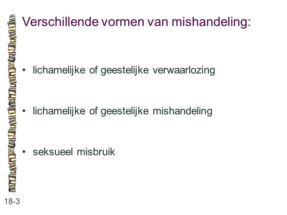 Verschillende vormen van mishandeling:
