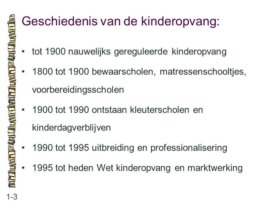 Geschiedenis van de kinderopvang: