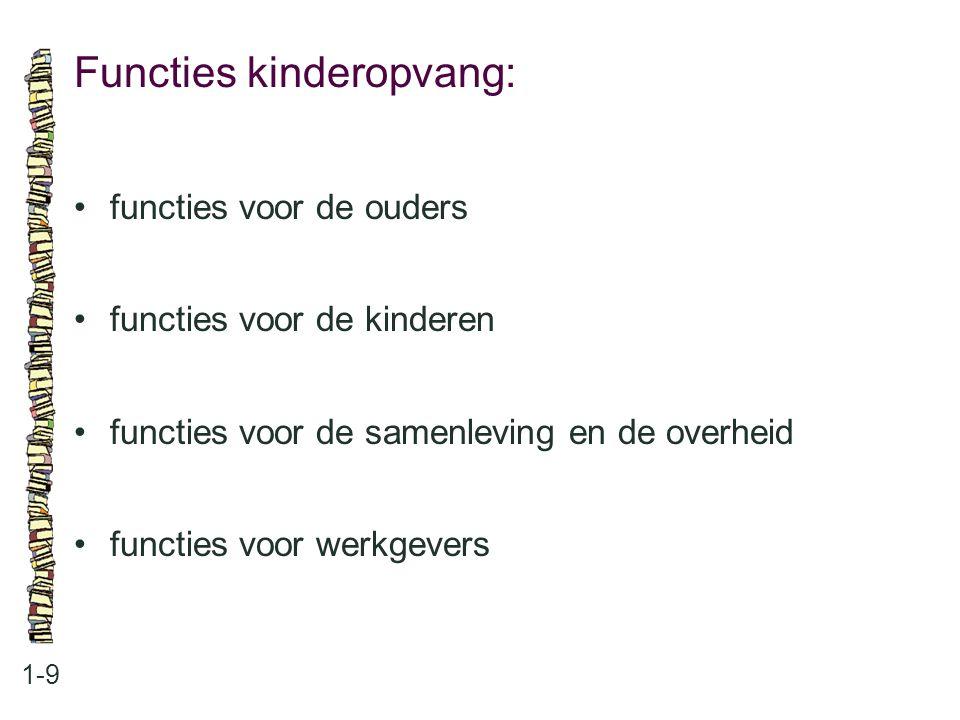 Functies kinderopvang: