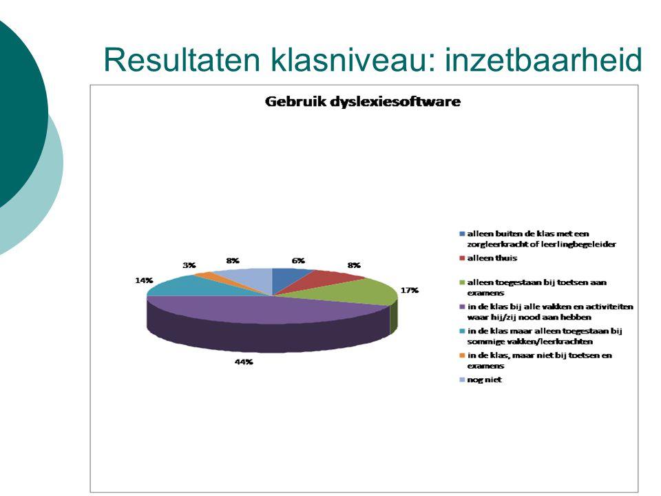 Resultaten klasniveau: inzetbaarheid