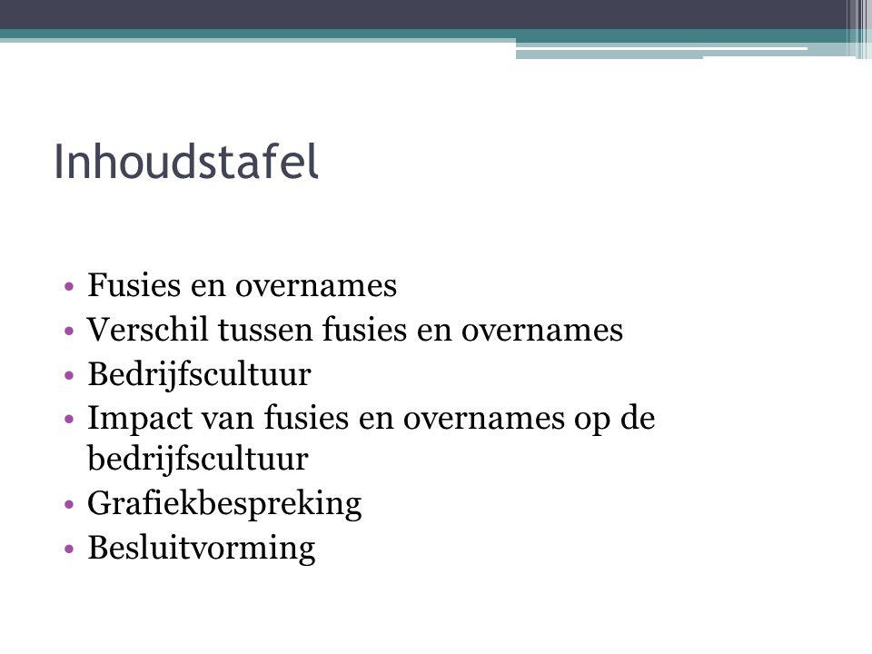 Inhoudstafel Fusies en overnames Verschil tussen fusies en overnames