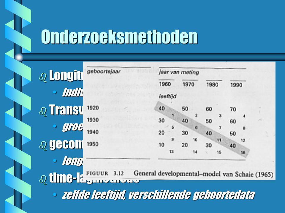 Onderzoeksmethoden Longitudinaal Transversaal/cross-sectioneel