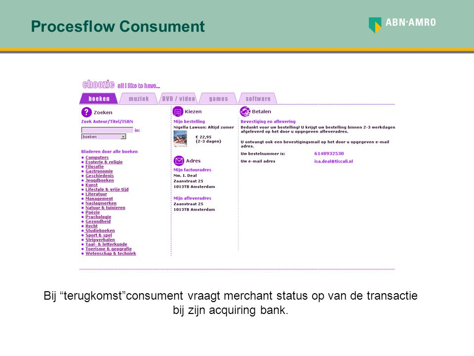 Procesflow Consument Bij terugkomst consument vraagt merchant status op van de transactie bij zijn acquiring bank.