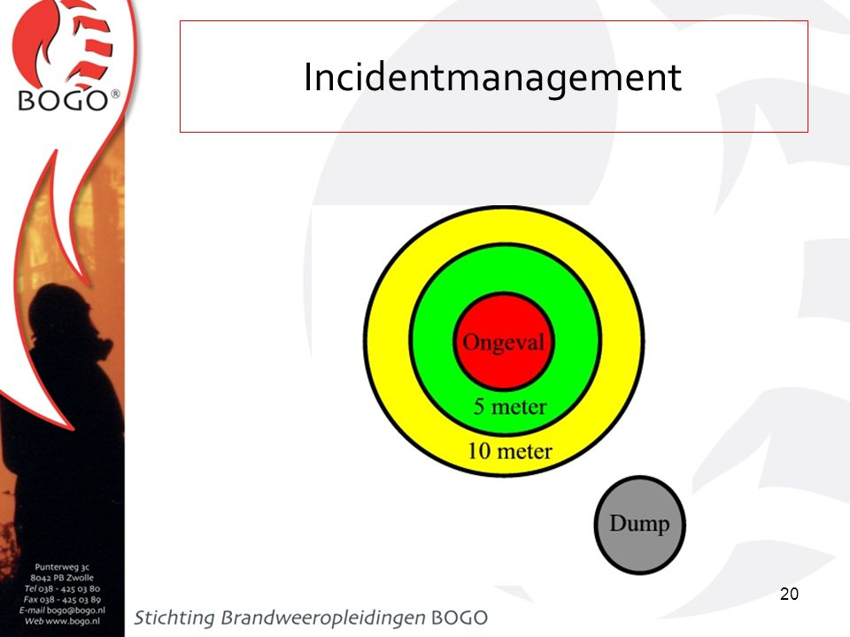 Incidentmanagement