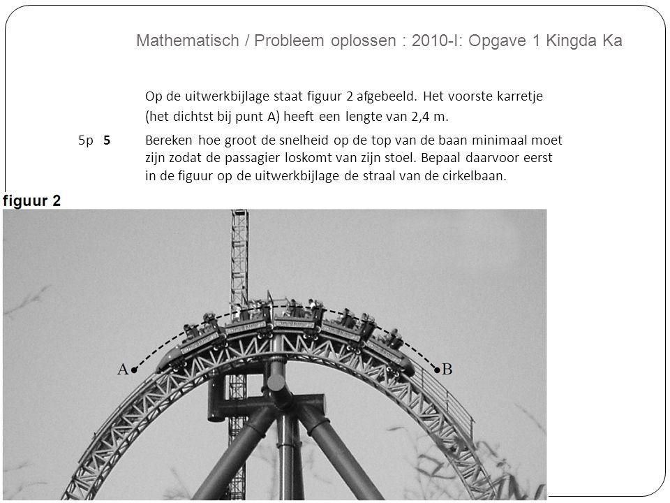 Mathematisch / Probleem oplossen : 2010-I: Opgave 1 Kingda Ka