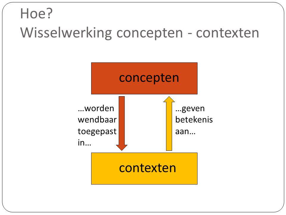 Hoe Wisselwerking concepten - contexten