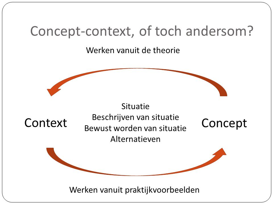 Concept-context, of toch andersom