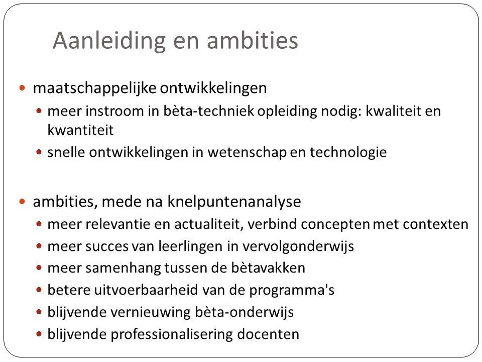 Aanleiding en ambities