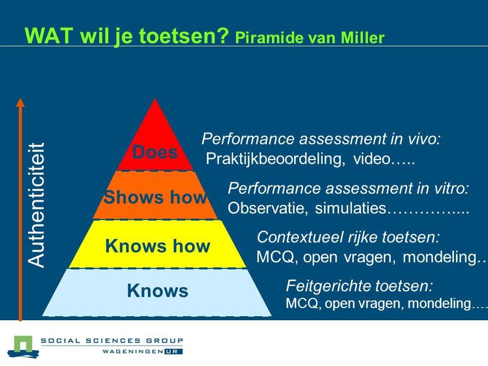 WAT wil je toetsen Piramide van Miller