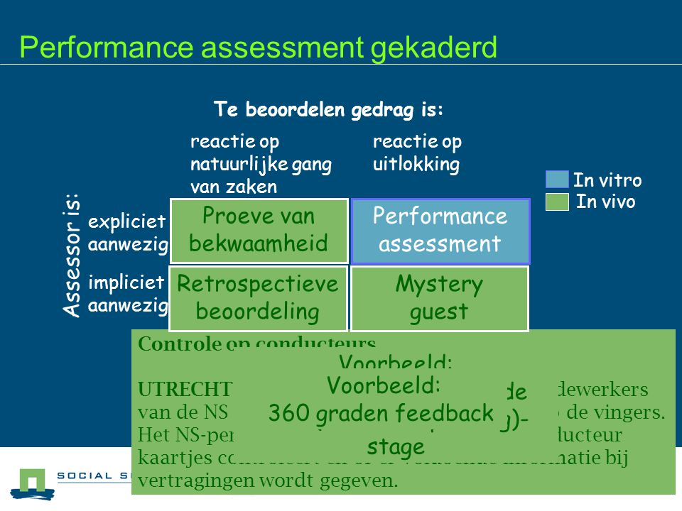 Performance assessment gekaderd