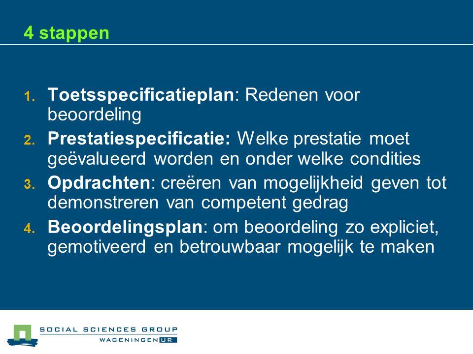 Toetsspecificatieplan: Redenen voor beoordeling