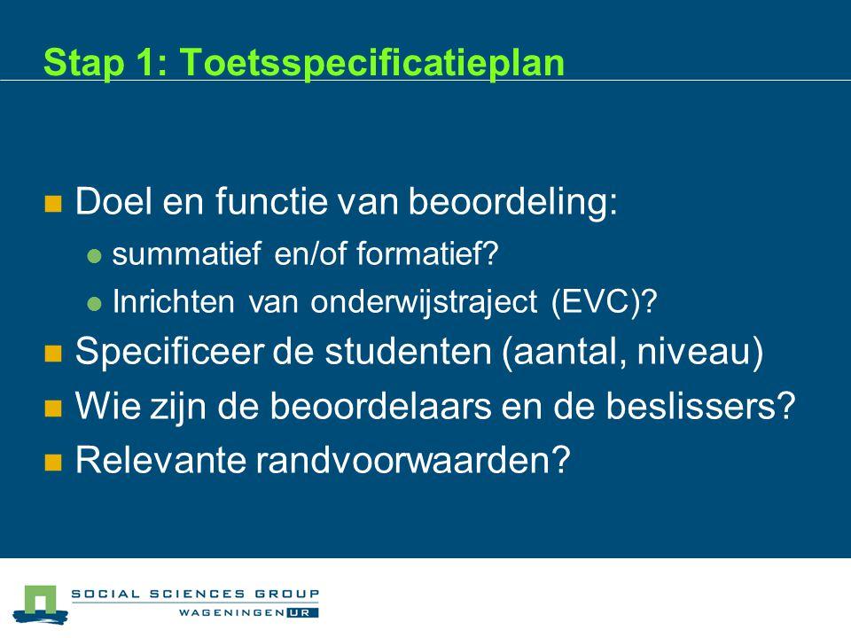Stap 1: Toetsspecificatieplan