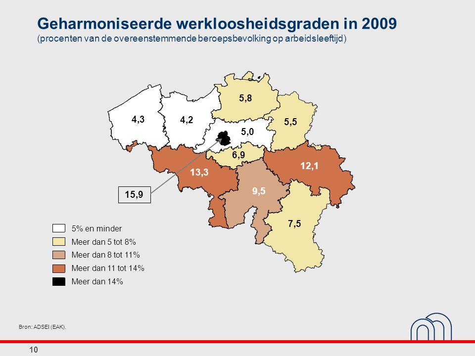 Geharmoniseerde werkloosheidsgraden in 2009 (procenten van de overeenstemmende beroepsbevolking op arbeidsleeftijd)