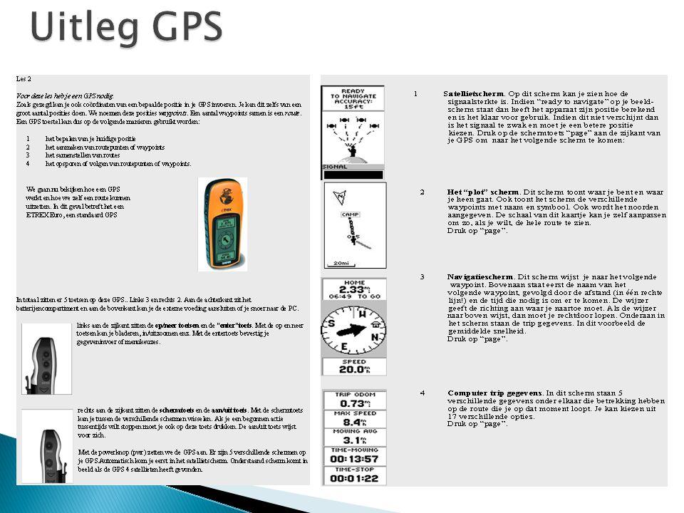 Uitleg GPS