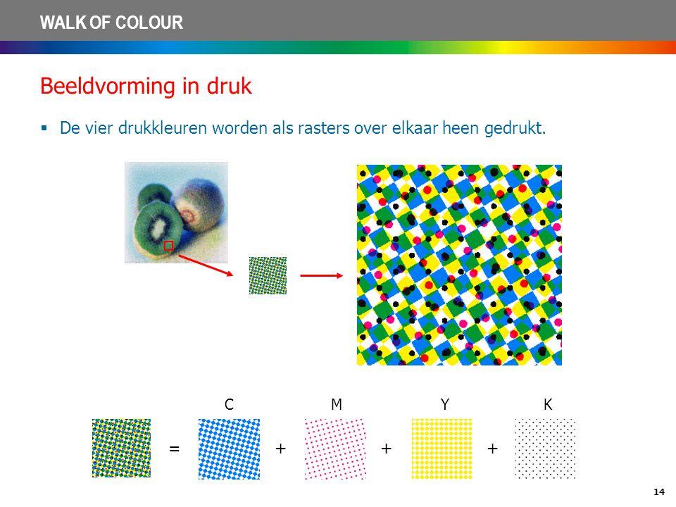 Beeldvorming in druk De vier drukkleuren worden als rasters over elkaar heen gedrukt.