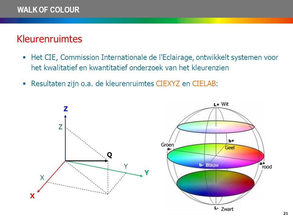 Kleurenruimtes