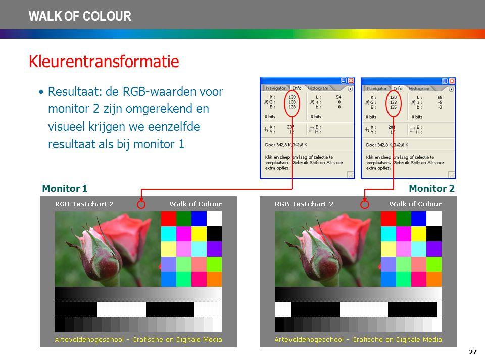 Kleurentransformatie