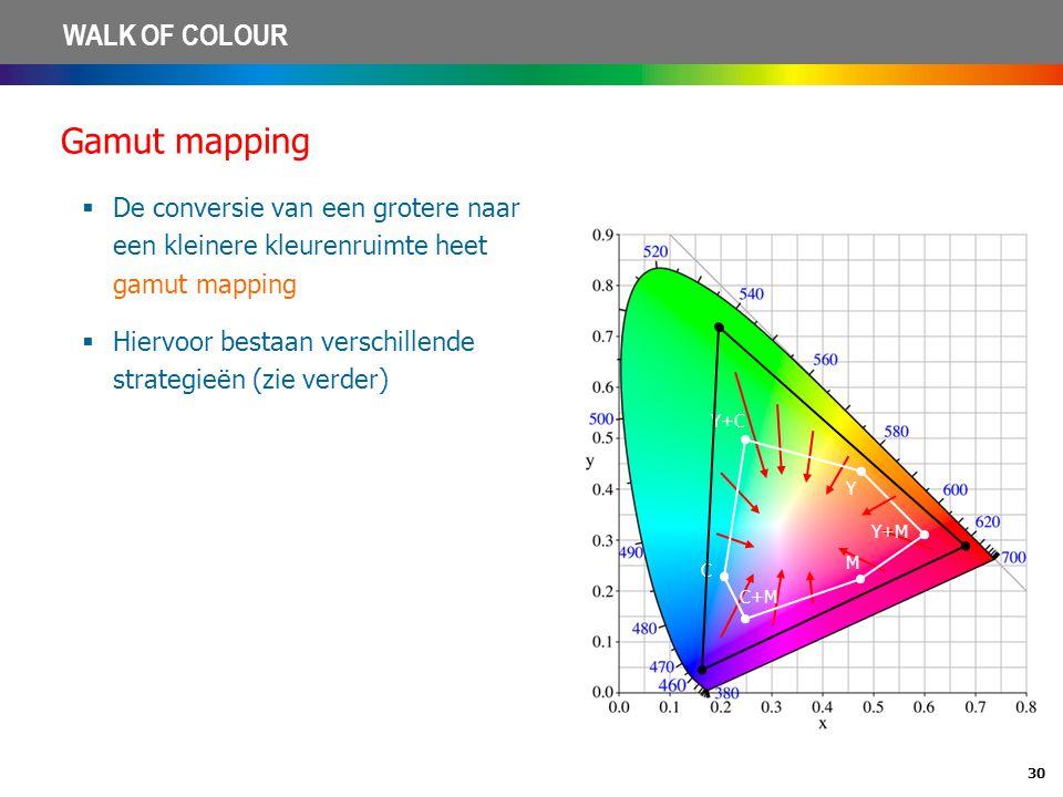 Gamut mapping De conversie van een grotere naar een kleinere kleurenruimte heet gamut mapping.
