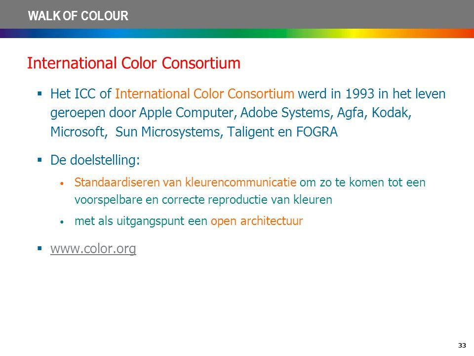 International Color Consortium