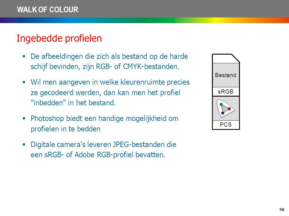 Ingebedde profielen De afbeeldingen die zich als bestand op de harde schijf bevinden, zijn RGB- of CMYK-bestanden.