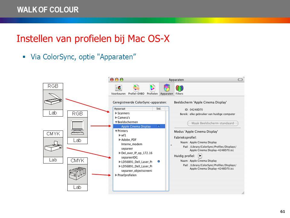 Instellen van profielen bij Mac OS-X