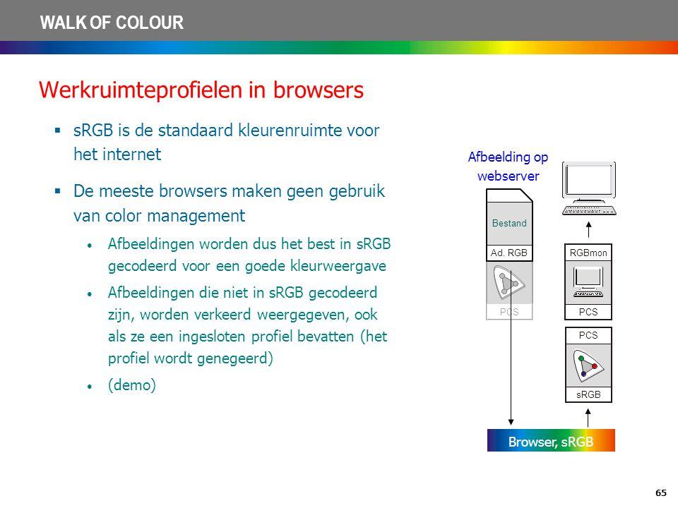 Werkruimteprofielen in browsers