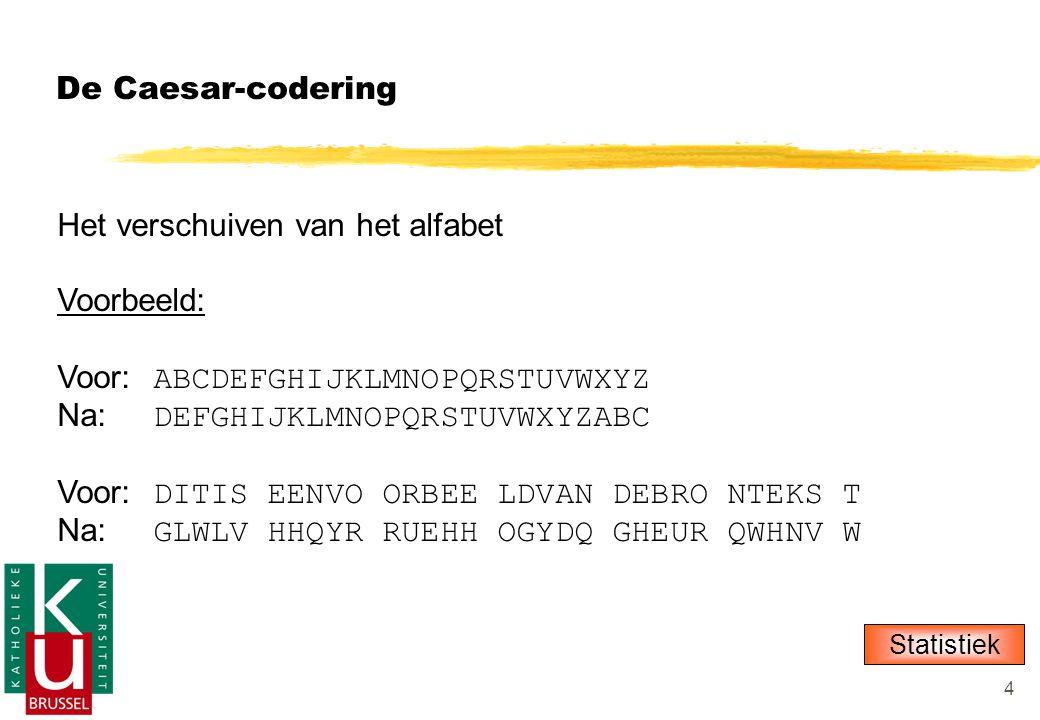 Het verschuiven van het alfabet Voorbeeld: