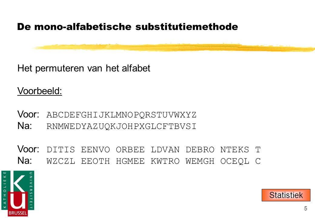 De mono-alfabetische substitutiemethode