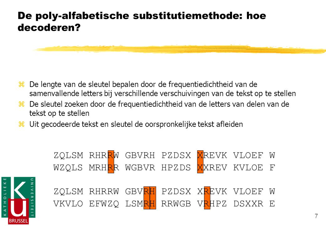 De poly-alfabetische substitutiemethode: hoe decoderen