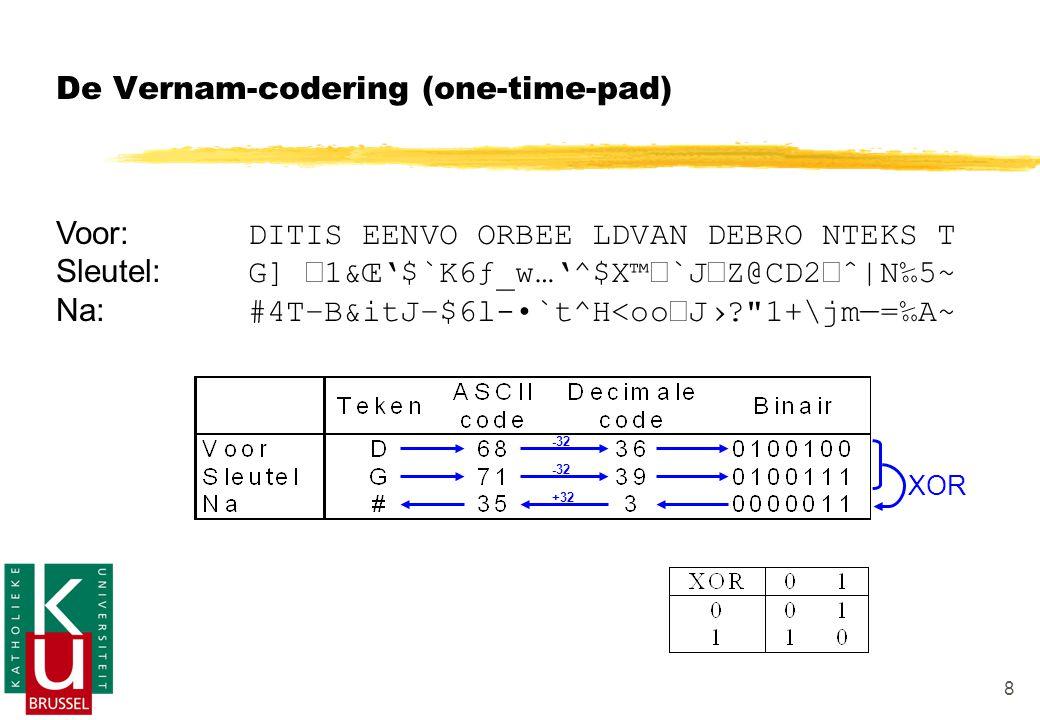 De Vernam-codering (one-time-pad)