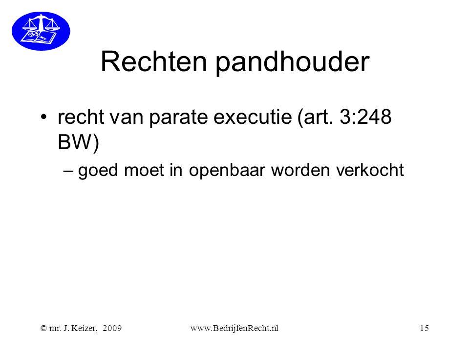 Rechten pandhouder recht van parate executie (art. 3:248 BW)