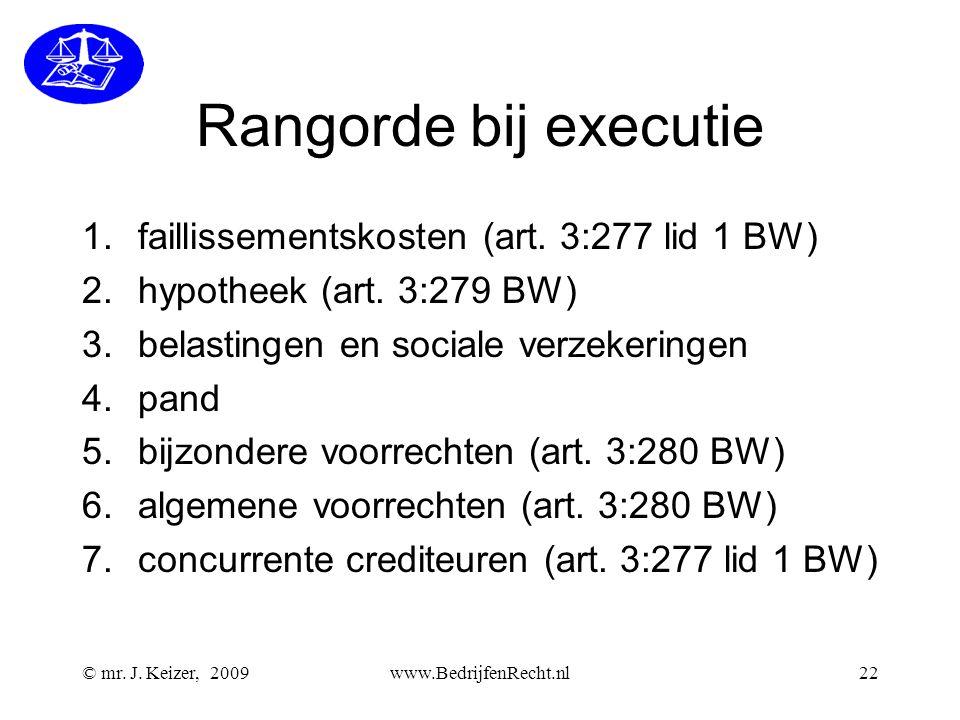 Rangorde bij executie faillissementskosten (art. 3:277 lid 1 BW)
